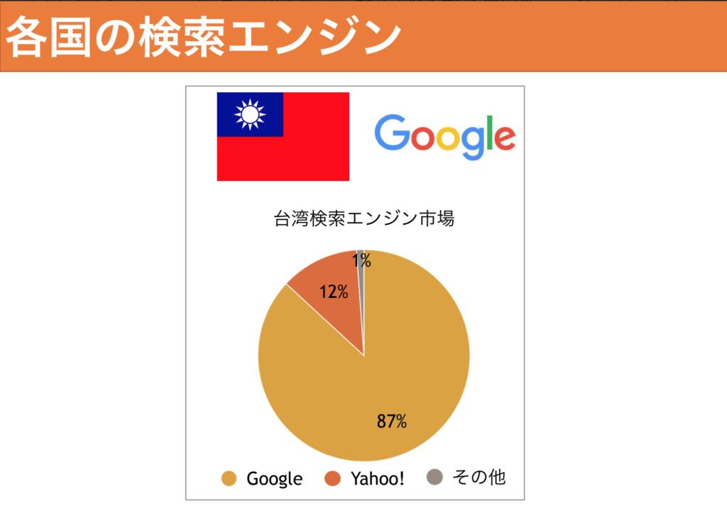 台湾 検索エンジン Google