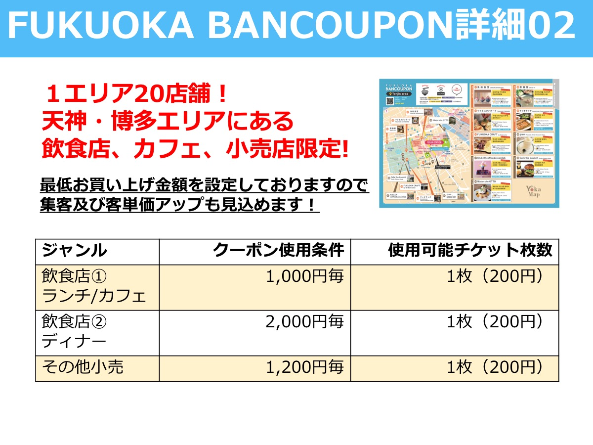 FUKUOKA BANCOUPON詳細02 1エリア20店舗! 天神・博多エリアにある 飲食店、カフェ、小売店限定! 最低お買い上げ金額を設定しておりますので 集客及び客単価アップも見込めます!