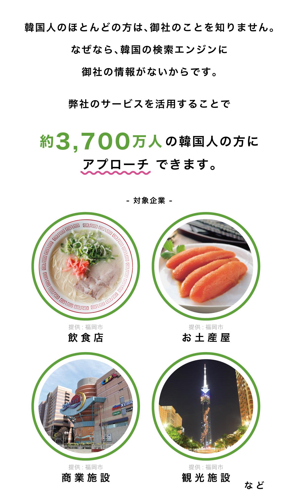 韓国人のほとんどの方は、御社のことを知りません。 なぜなら、韓国の検索エンジンに御社の情報がないからです。 弊社のサービスを活用することで、約3,700万人の韓国人の方にアプローチできます。 対象企業 飲食店 お土産屋 商業施設 観光施設