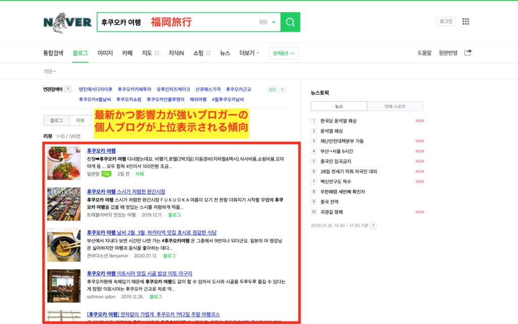 Naver ブログ アルゴリズム 検索結果