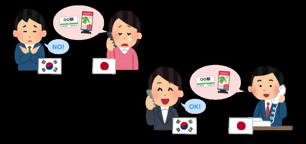 韓国 地下鉄 広告 代行 費用