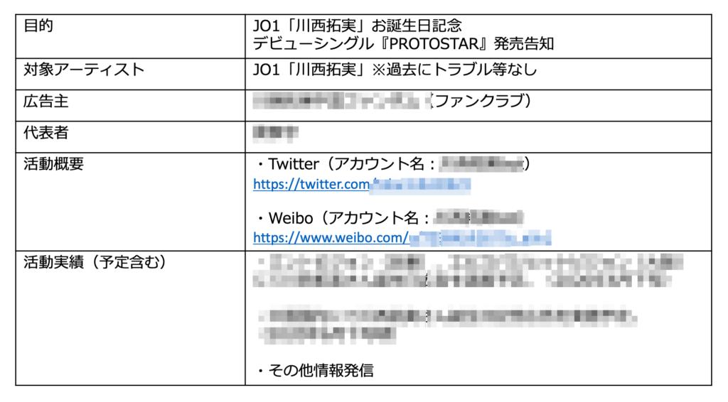 申請書類 センイル広告